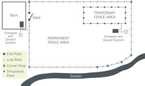 fencings.jpg